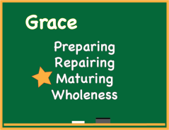 06_Grace_Equation_Text2